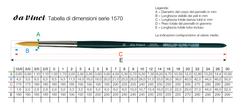 Da Vinci Tondo Serie 1570