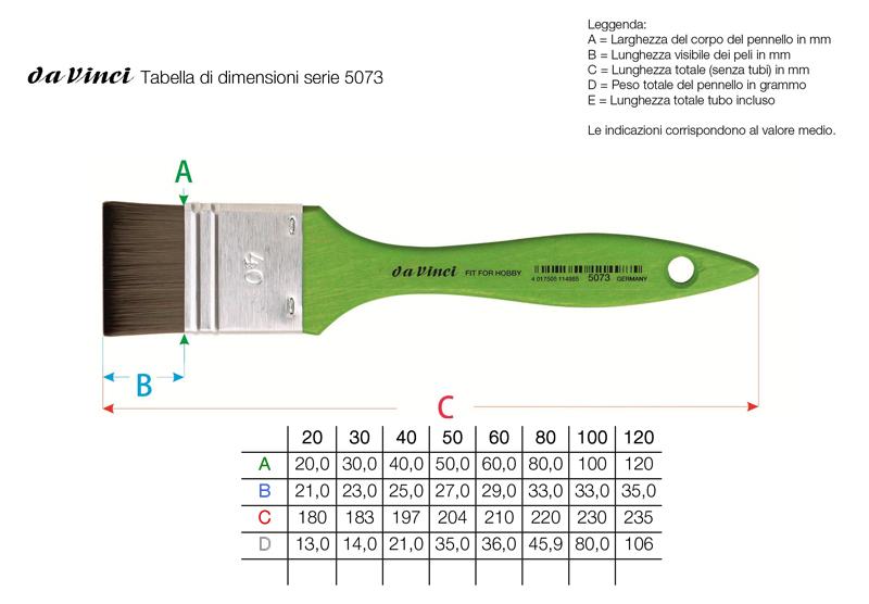 Da Vinci Piatto Serie 5073