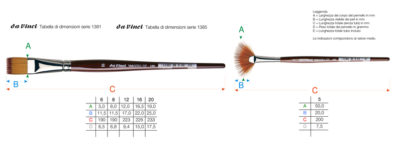 Da Vinci Piatto Vario Tip 1381
