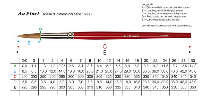 Da Vinci Tondo Serie 1666J