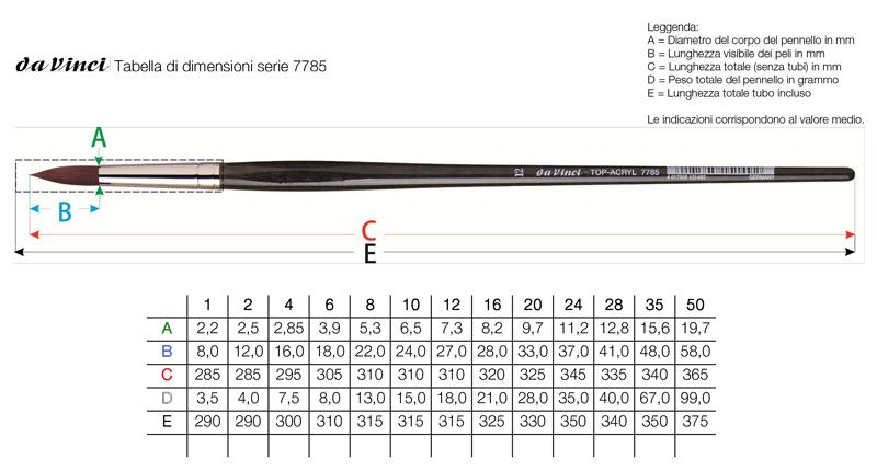 Da Vinci Tondo Serie 7785
