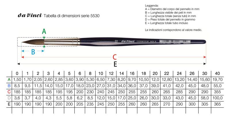 Da Vinci Tondo Cosmotop S.5530